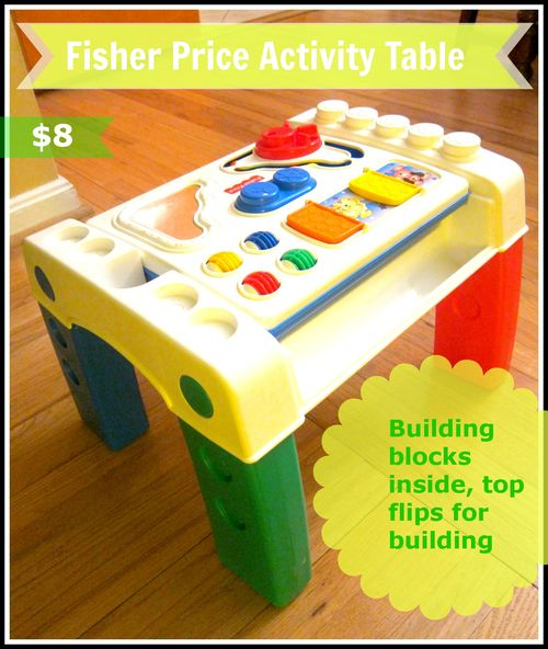 Activity_table